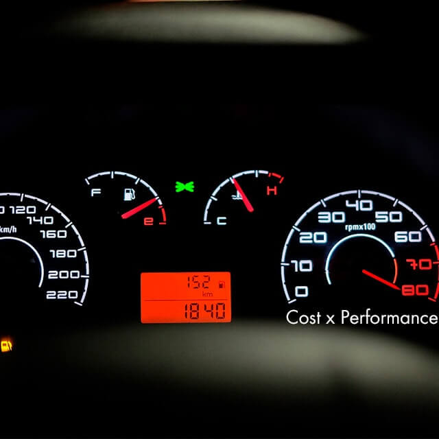 cost_performance